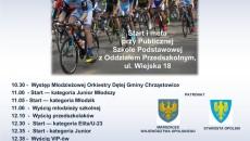 Plakat na wyścig 2018