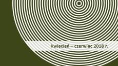 Swiat_zmyslow_plakat