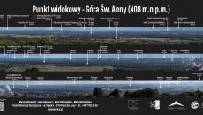 Panorama Gora Sw Anny