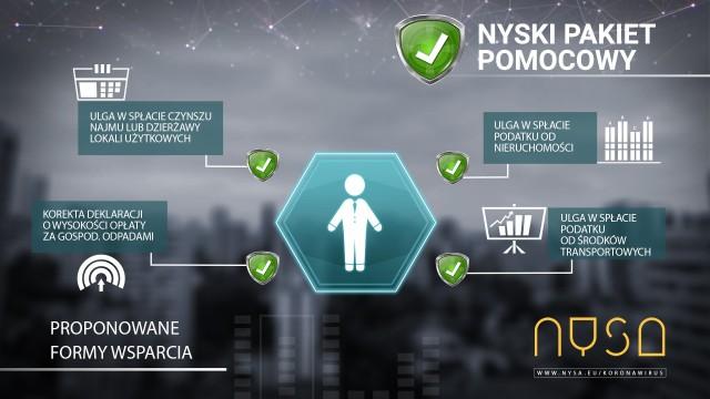 Nysa_pakiet pomocowy
